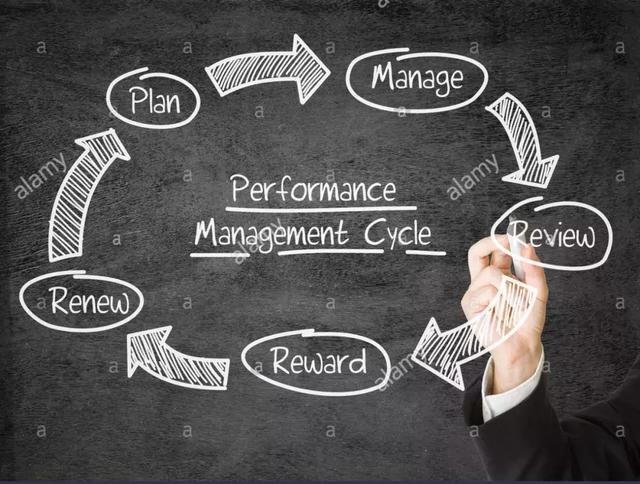 怎么做好绩效管理