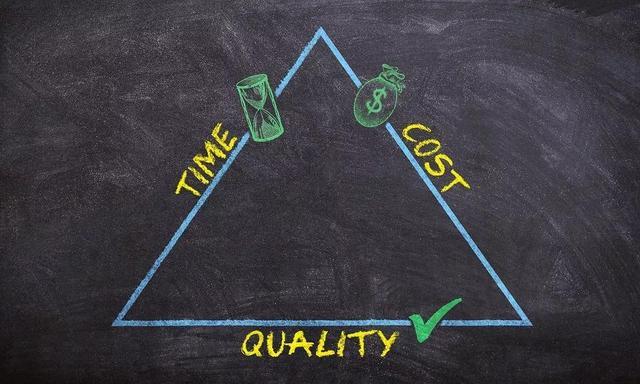 建立有效的质量体系