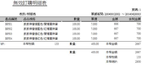 正航ERP系统无效订购明细表