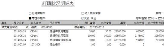 正航ERP系统订购状态明细表