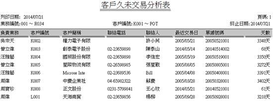 正航ERP系统客户未交易分析表