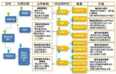 supply-chain2-webp