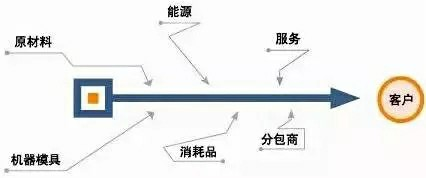 supply-chain3-webp
