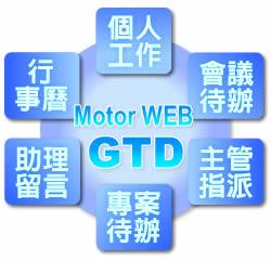 motor web GTD